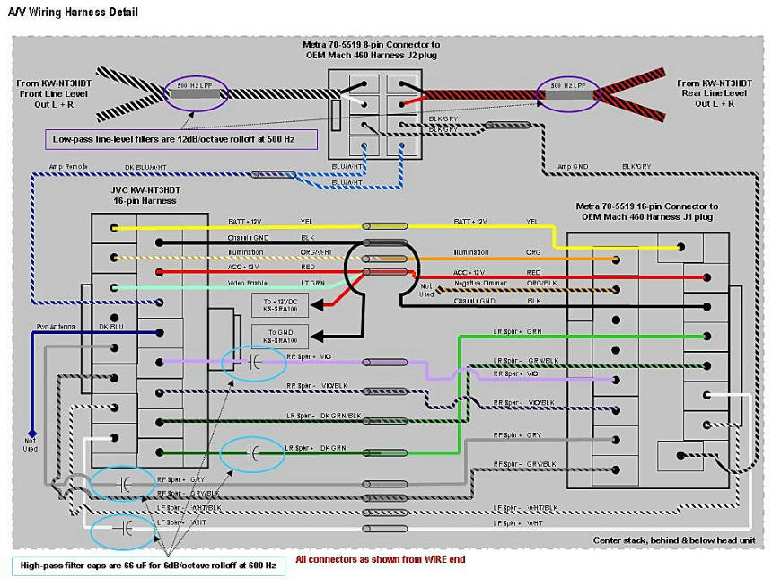 JVC_Metra_Wiring jvc wiring harness diagram jvc kd sr40 wiring harness diagram wiring harness pioneer to ford at crackthecode.co